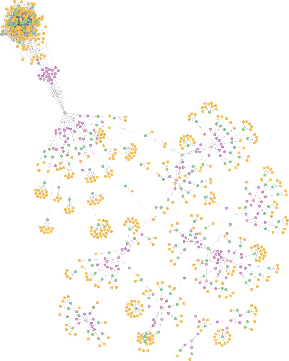 Taxonomy3 graphic